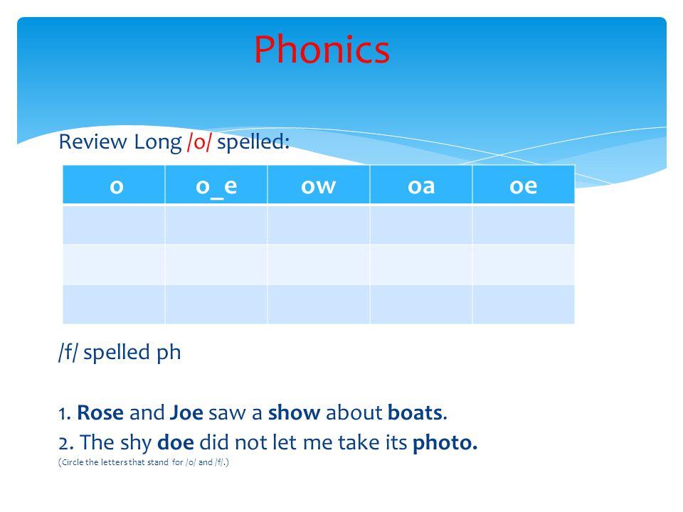 List words with sh, th, ch, tch: Phonics shthchtch shadethinkchopwatch