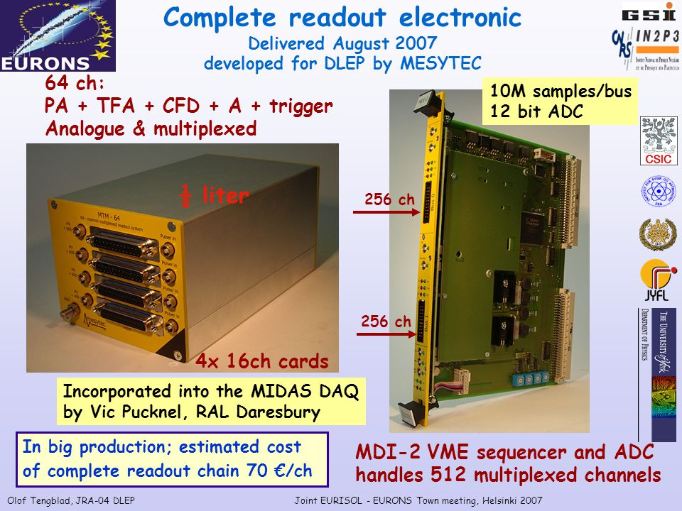 Olof Tengblad, JRA-04 DLEPJoint EURISOL - EURONS Town meeting, Helsinki 2007 Complete readout electronic Delivered August 2007 developed for DLEP by M