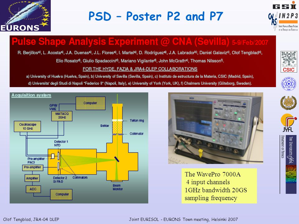Olof Tengblad, JRA-04 DLEPJoint EURISOL - EURONS Town meeting, Helsinki 2007 PSD – Poster P2 and P7 The WavePro 7000A 4 input channels 1GHz bandwidth