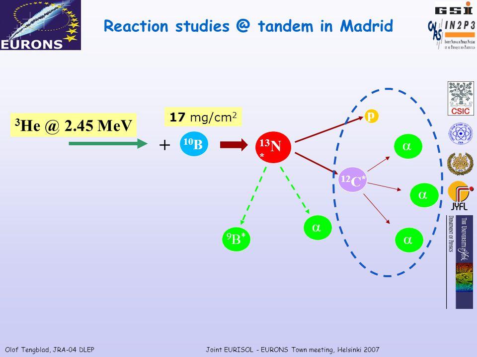 Olof Tengblad, JRA-04 DLEPJoint EURISOL - EURONS Town meeting, Helsinki 2007 Reaction studies @ tandem in Madrid 3 He @ 2.45 MeV 10 B 13 N * p 12 C * + 9B*9B*  17 mg/cm 2 
