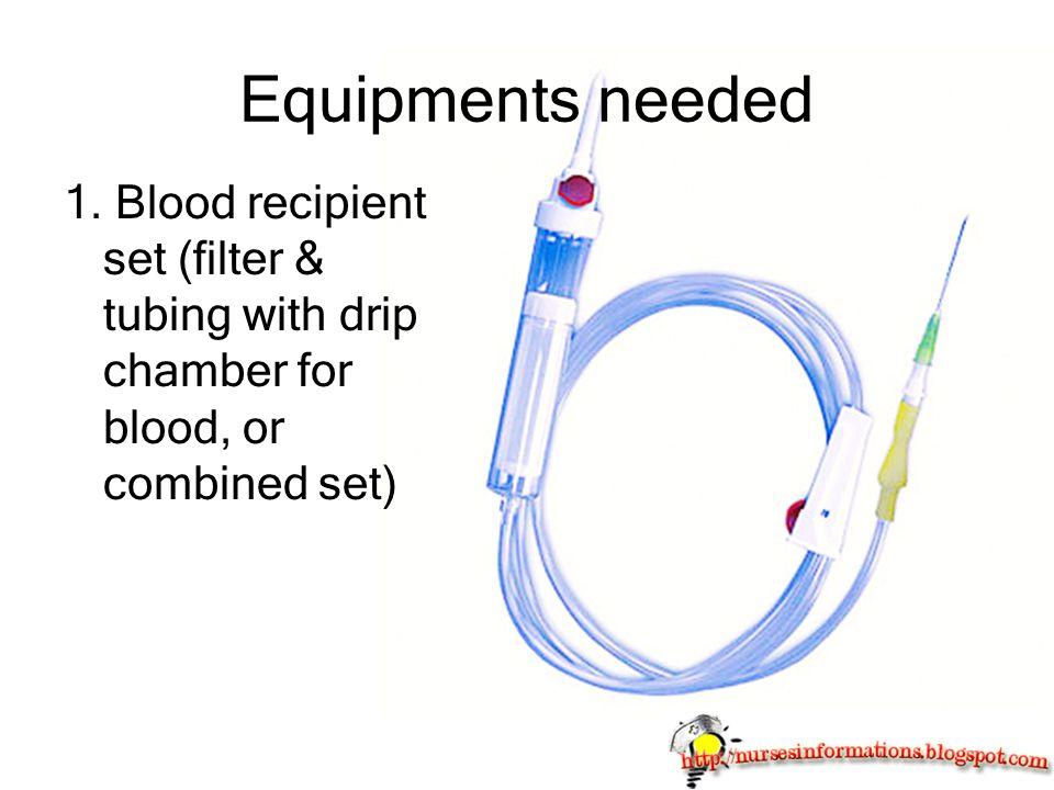 Equipments needed 1.