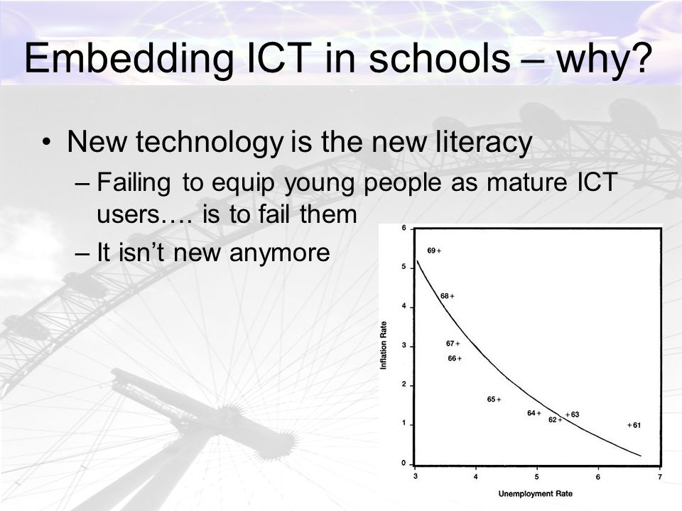 Embedding ICT in schools – why.