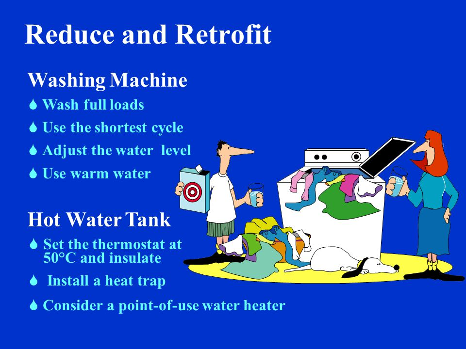 WHAT CAN YOU DO … in the laundry room 20% Reduce Repair Retrofit