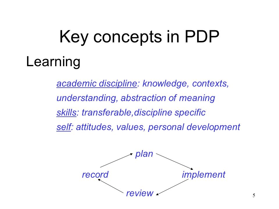 5 Key concepts in PDP Learning plan implement review record academic discipline: knowledge, contexts, understanding, abstraction of meaning skills: transferable,discipline specific self: attitudes, values, personal development