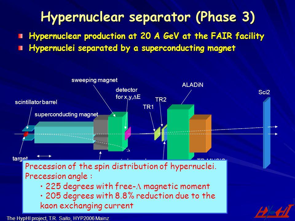 The HypHI project, T.R. Saito, HYP2006 Mainz Hypernuclear separator (Phase 3) Hypernuclear production at 20 A GeV at the FAIR facility Hypernuclei sep