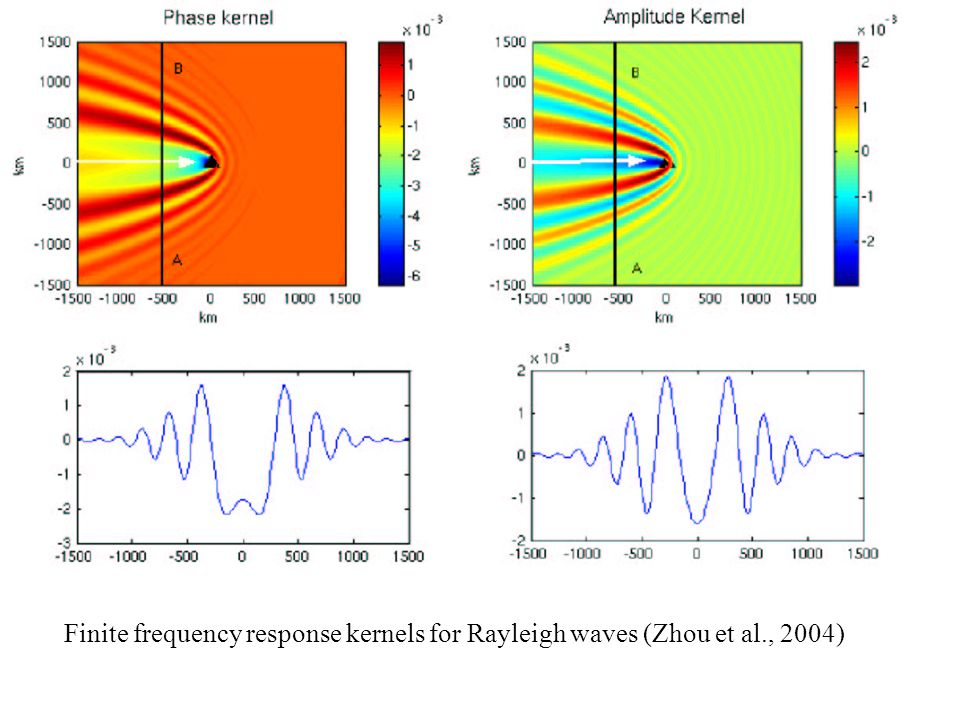 Finite frequency response kernels for Rayleigh waves (Zhou et al., 2004)