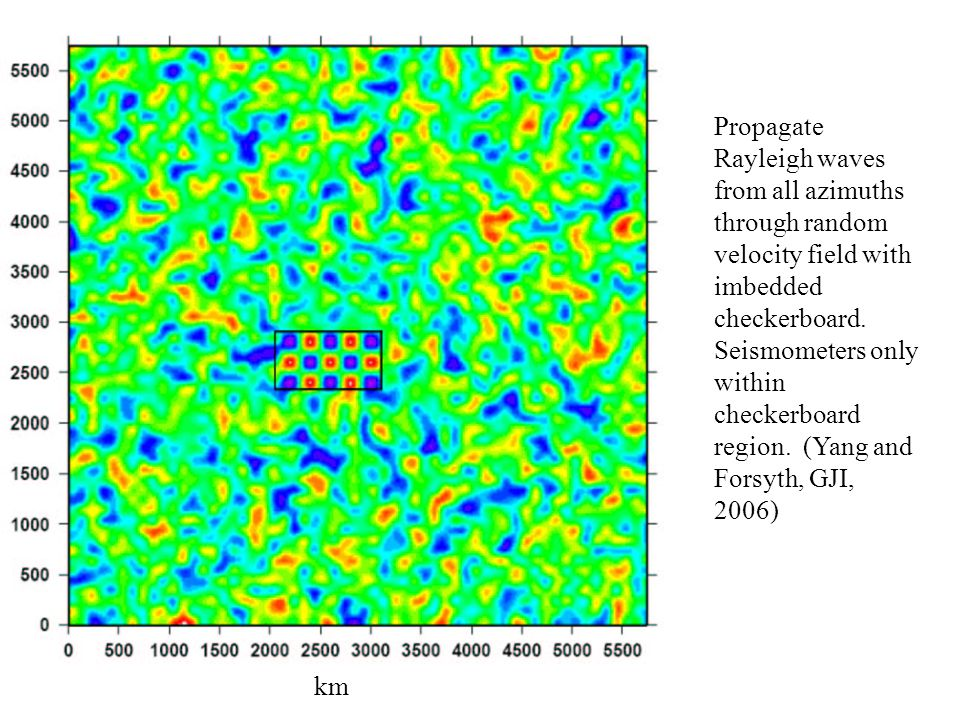 Relative amplitudes within checkerboard region for initially plane Rayleigh wave propagating from north.