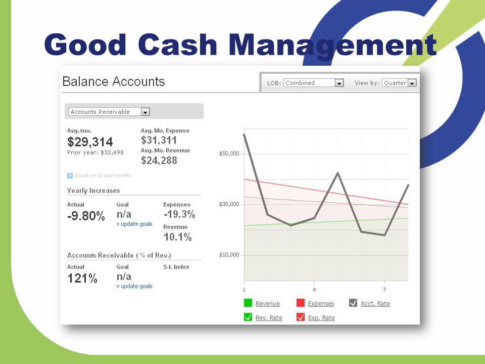 Good Cash Management