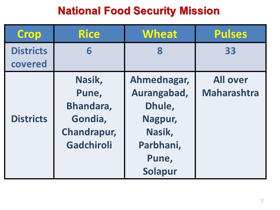 CropRiceWheatPulses Districts covered 6833 Districts Nasik, Pune, Bhandara, Gondia, Chandrapur, Gadchiroli Ahmednagar, Aurangabad, Dhule, Nagpur, Nasik, Parbhani, Pune, Solapur All over Maharashtra National Food Security Mission 2
