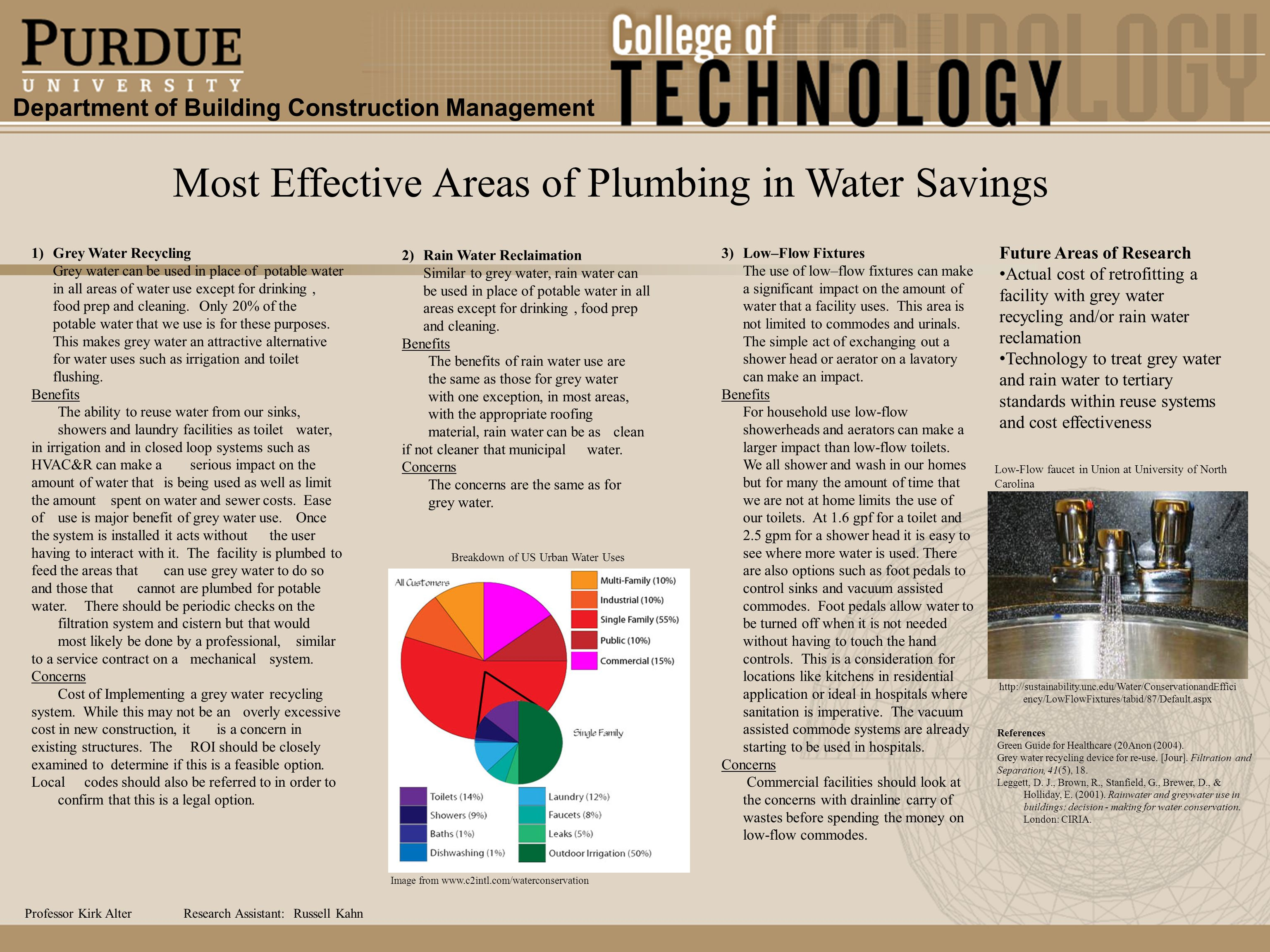 Department of Building Construction Management Most Effective Areas of Plumbing in Water Savings 1)Grey Water Recycling Grey water can be used in place of potable water in all areas of water use except for drinking, food prep and cleaning.