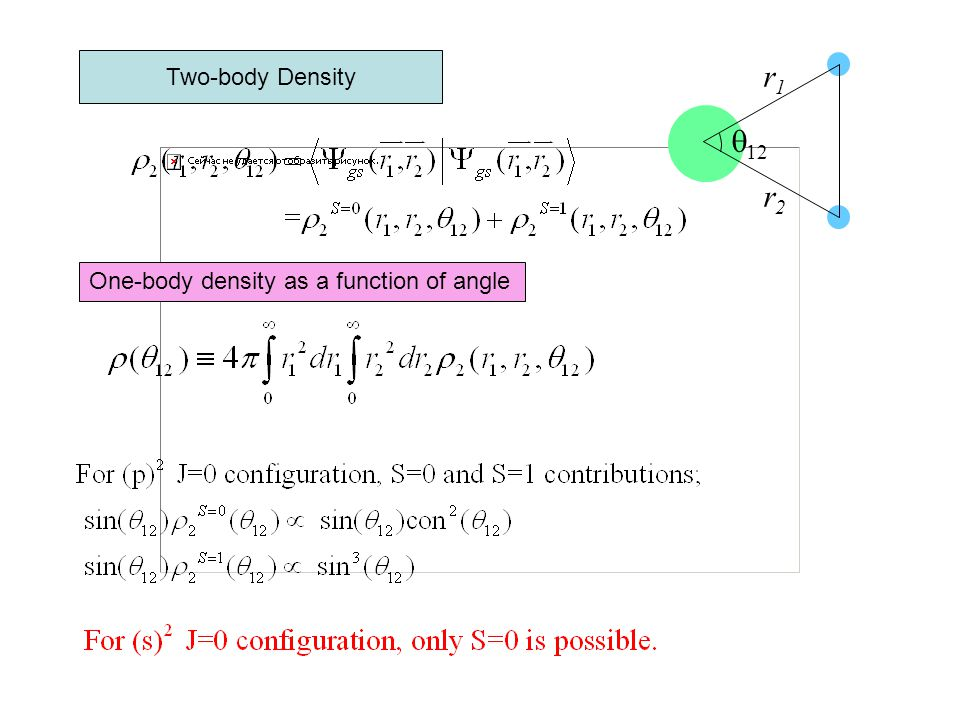 Two-body Density One-body density as a function of angle r1r1 r2r2  12