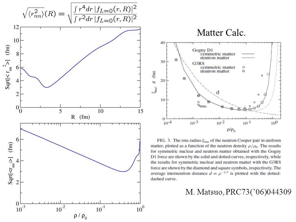 M. Matsuo, PRC73('06)044309 Matter Calc.