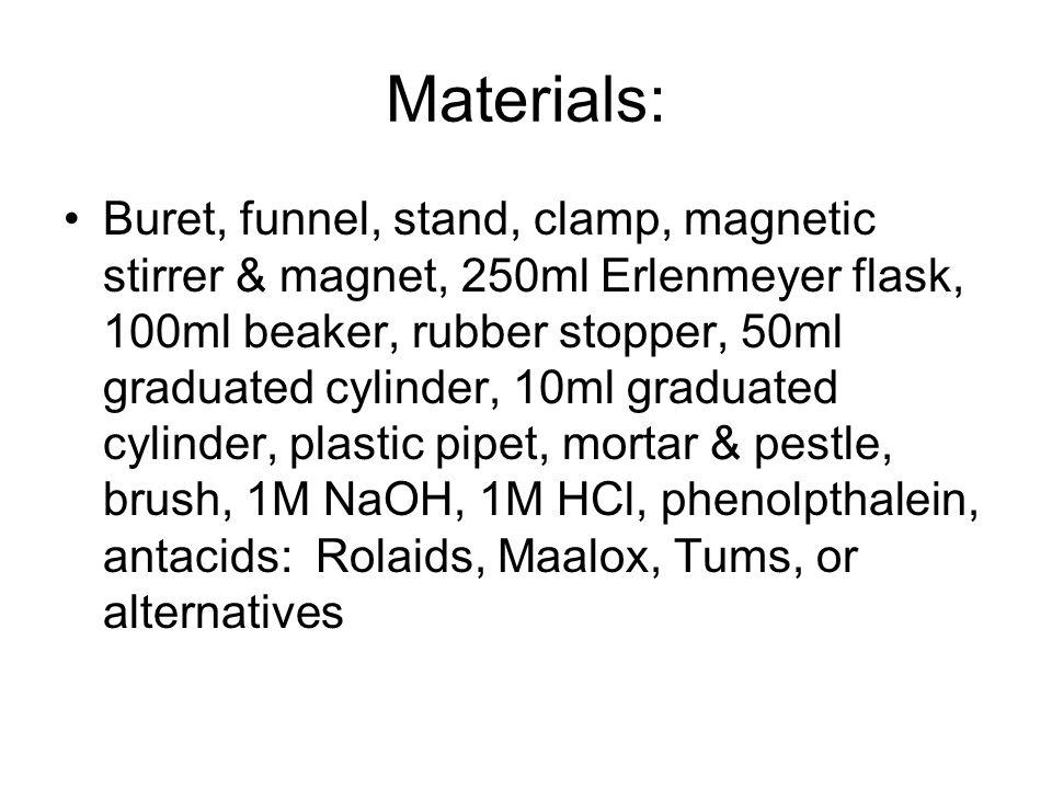 Materials: Buret, funnel, stand, clamp, magnetic stirrer & magnet, 250ml Erlenmeyer flask, 100ml beaker, rubber stopper, 50ml graduated cylinder, 10ml graduated cylinder, plastic pipet, mortar & pestle, brush, 1M NaOH, 1M HCl, phenolpthalein, antacids: Rolaids, Maalox, Tums, or alternatives