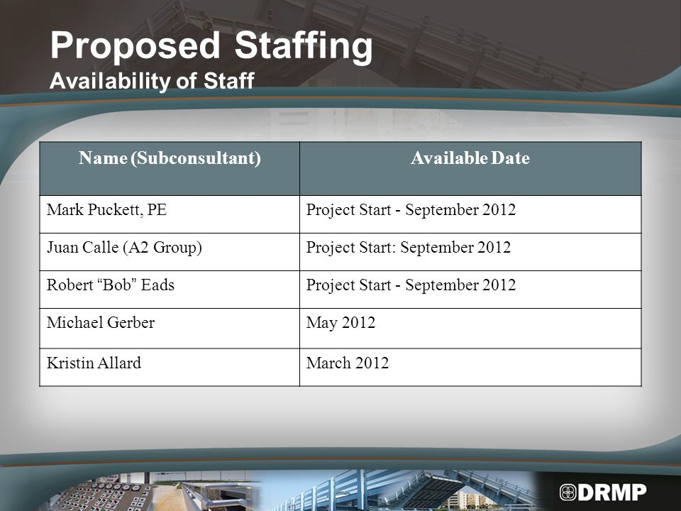 Proposed Staffing Availability of Staff Name (Subconsultant)Available Date Mark Puckett, PEProject Start - September 2012 Juan Calle (A2 Group)Project Start: September 2012 Robert Bob Eads Project Start - September 2012 Michael GerberMay 2012 Kristin AllardMarch 2012