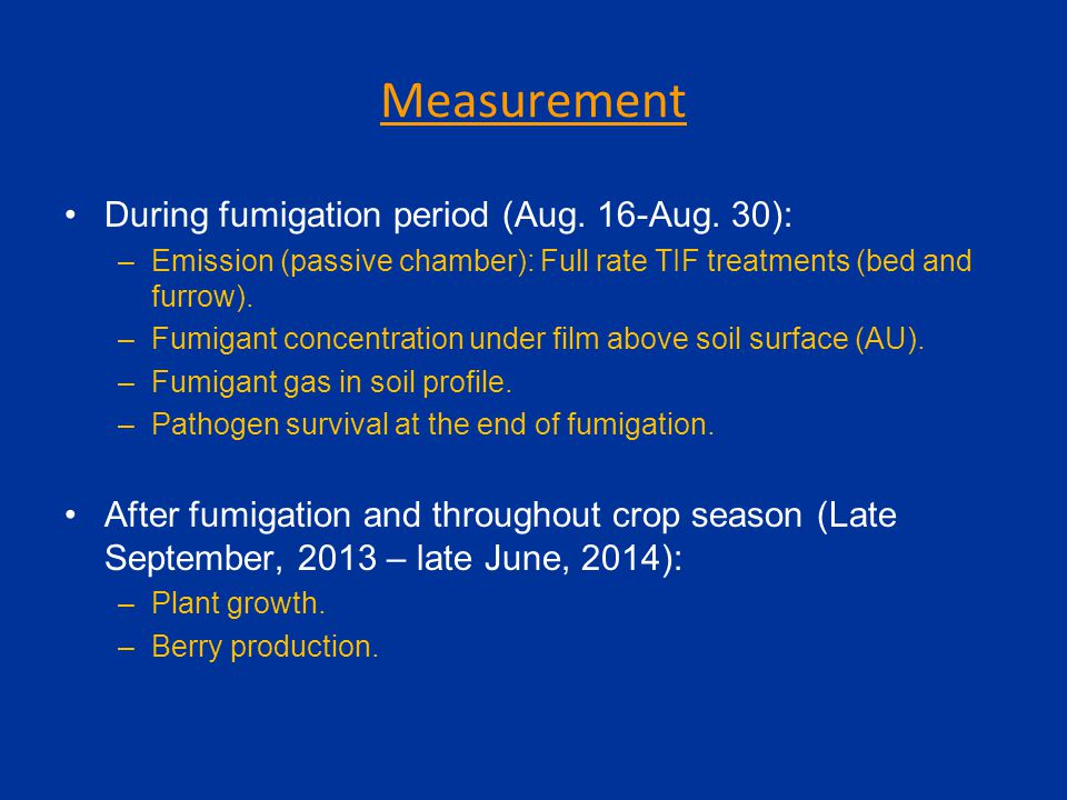 Measurement During fumigation period (Aug. 16-Aug.