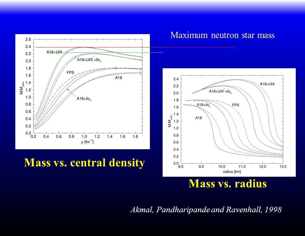 Akmal, Pandharipande and Ravenhall, 1998 Mass vs. central density Mass vs.