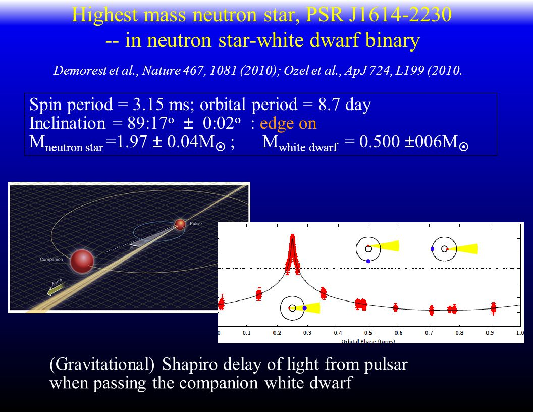 Highest mass neutron star, PSR J1614-2230 -- in neutron star-white dwarf binary Spin period = 3.15 ms; orbital period = 8.7 day Inclination = 89:17 o ± 0:02 o : edge on M neutron star =1.97 ± 0.04M  ; M white dwarf = 0.500 ±006M  (Gravitational) Shapiro delay of light from pulsar when passing the companion white dwarf Demorest et al., Nature 467, 1081 (2010); Ozel et al., ApJ 724, L199 (2010.