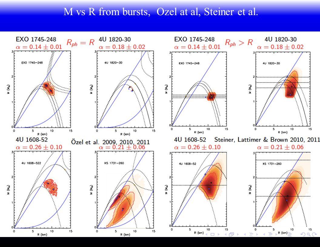 M vs R from bursts, Ozel at al, Steiner et al.