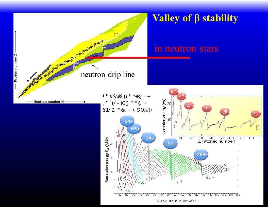 Valley of  stability in neutron stars neutron drip line
