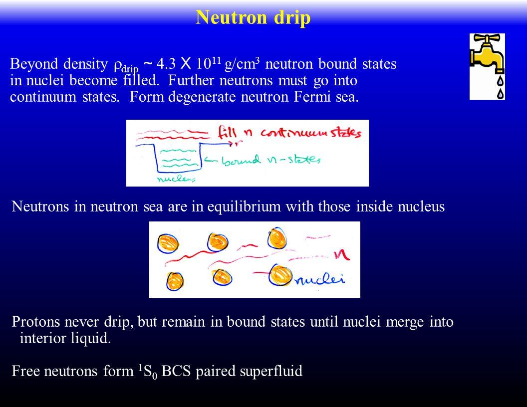 Neutron drip Beyond density  drip ~ 4.3 X 10 11 g/cm 3 neutron bound states in nuclei become filled.