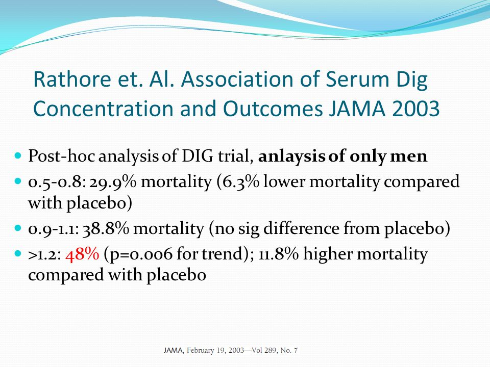 Rathore et. Al. Association of Serum Dig Concentration and Outcomes JAMA 2003 Post-hoc analysis of DIG trial, anlaysis of only men 0.5-0.8: 29.9% mort