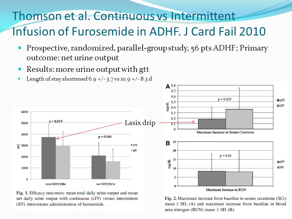 Thomson et al. Continuous vs Intermittent Infusion of Furosemide in ADHF. J Card Fail 2010 Prospective, randomized, parallel-group study, 56 pts ADHF;