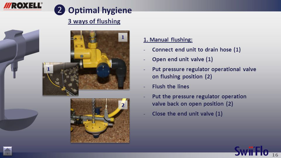 16 ❷ Optimal hygiene 3 ways of flushing 1. Manual flushing: -Connect end unit to drain hose (1) -Open end unit valve (1) -Put pressure regulator opera