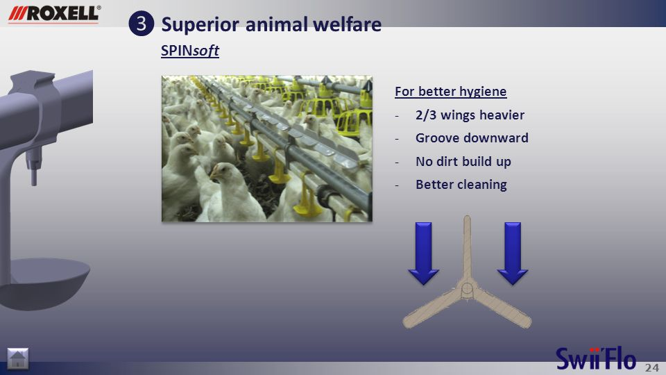 24 ❸ Superior animal welfare SPINsoft For better hygiene -2/3 wings heavier -Groove downward -No dirt build up -Better cleaning