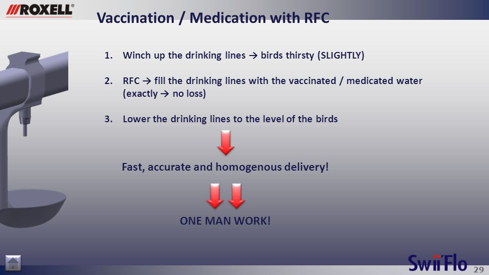29 Vaccination / Medication with RFC 1.Winch up the drinking lines → birds thirsty (SLIGHTLY) 2.RFC → fill the drinking lines with the vaccinated / medicated water (exactly → no loss) 3.Lower the drinking lines to the level of the birds Fast, accurate and homogenous delivery.