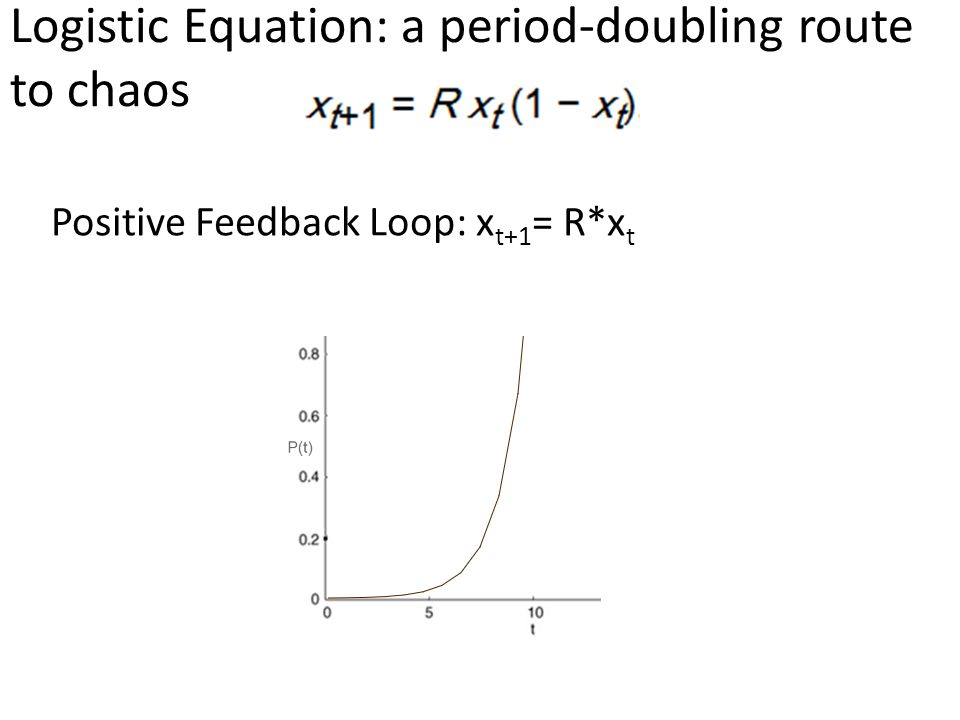 Logistic Equation: a period-doubling route to chaos Positive Feedback Loop: x t+1 = R*x t