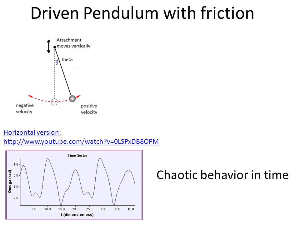 Driven Pendulum with friction Chaotic behavior in time Horizontal version: http://www.youtube.com/watch?v=0LSPxDB8OPM