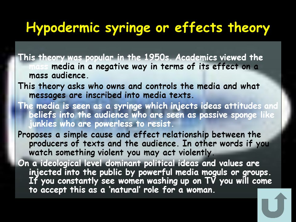 Hypodermic syringe or effects theory This theory was popular in the 1950s.