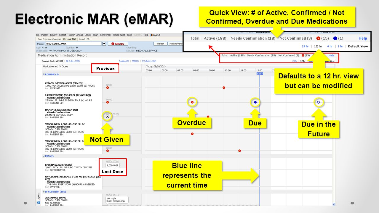 Electronic MAR (eMAR) Defaults to a 12 hr. view but can be modified Overdue Due Due in the Future Blue line represents the current time Quick View: #