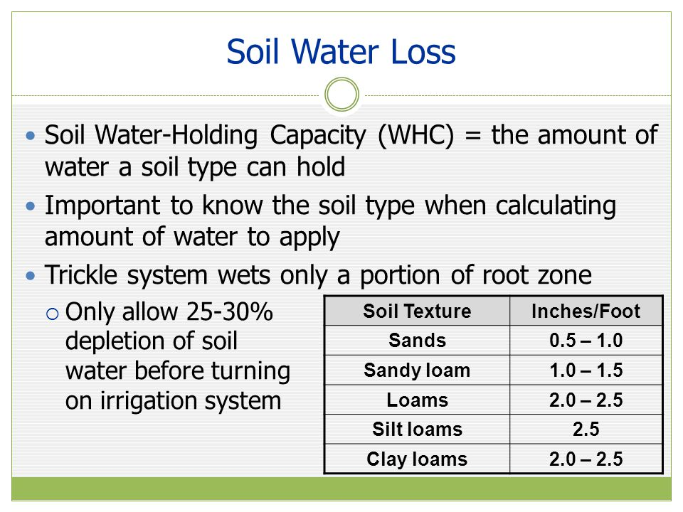 Soil Water Loss Soil Water-Holding Capacity (WHC) = the amount of water a soil type can hold Important to know the soil type when calculating amount o