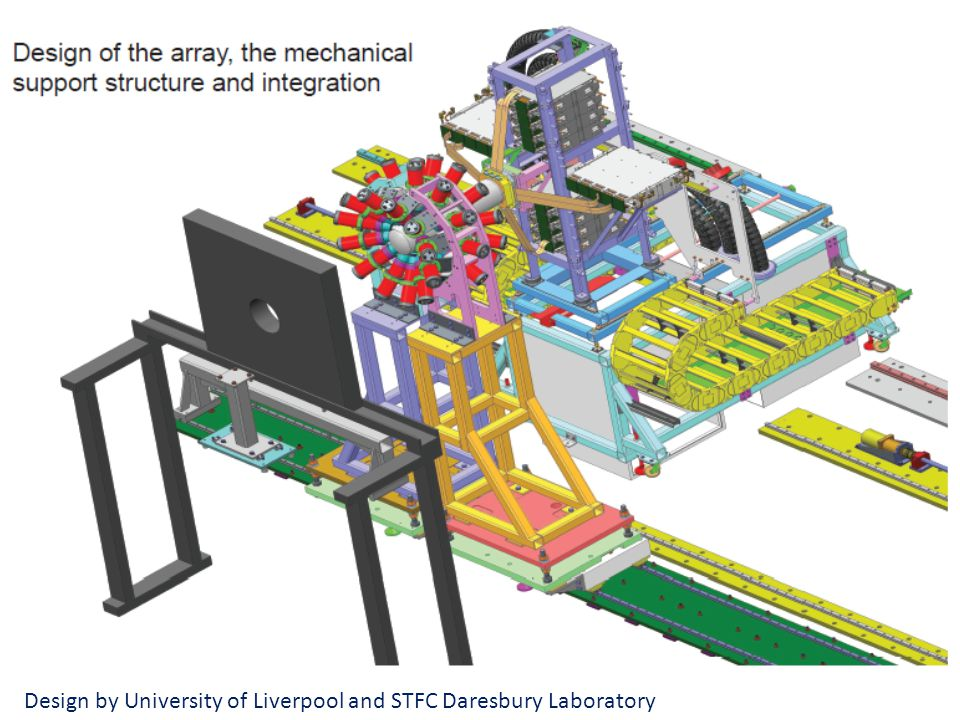Design by University of Liverpool and STFC Daresbury Laboratory