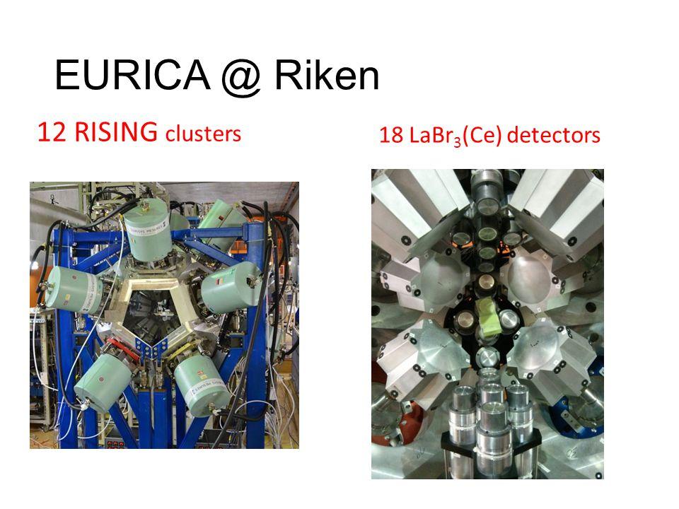 EURICA @ Riken 12 RISING clusters 18 LaBr 3 (Ce) detectors