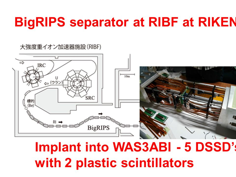 BigRIPS separator at RIBF at RIKEN Implant into WAS3ABI - 5 DSSD's with 2 plastic scintillators