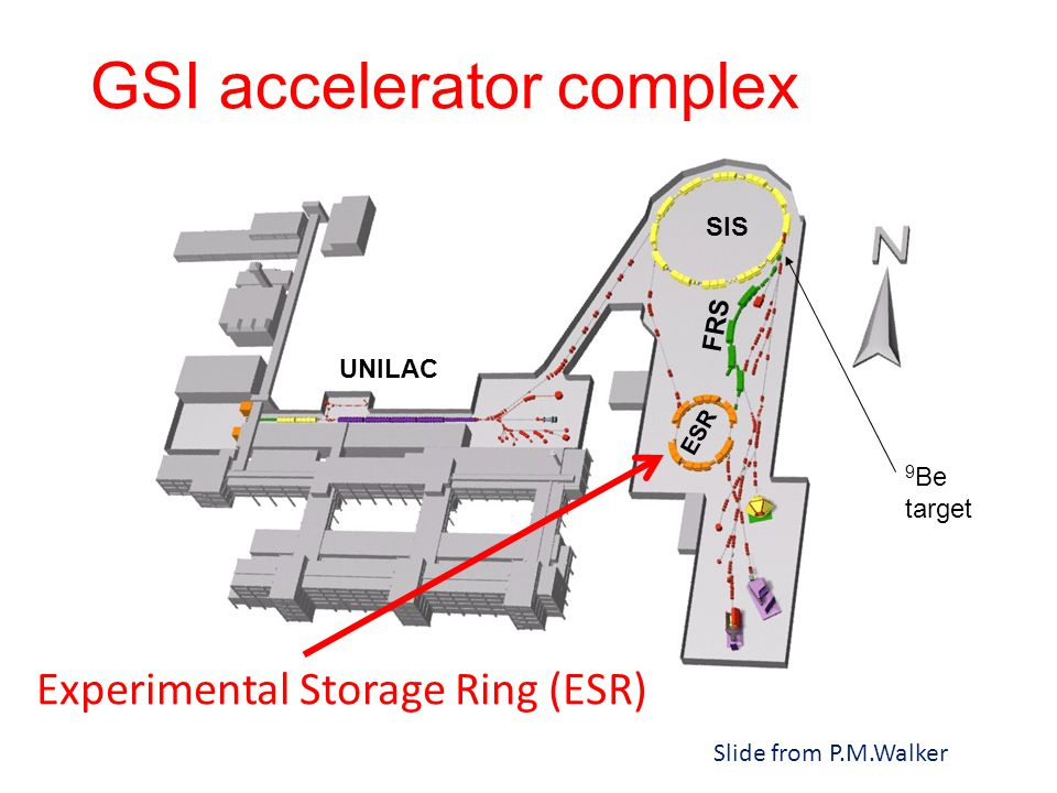 GSI accelerator complex UNILAC ESR FRS SIS 9 Be target Experimental Storage Ring (ESR) Slide from P.M.Walker
