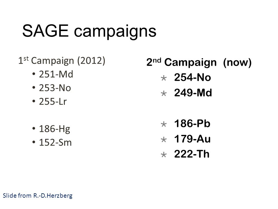SAGE campaigns 1 st Campaign (2012) 251-Md 253-No 255-Lr 186-Hg 152-Sm 2 nd Campaign (now)  254-No  249-Md  186-Pb  179-Au  222-Th Slide from R.-