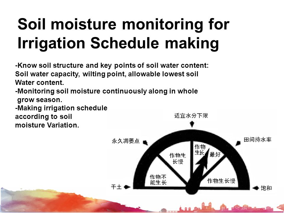 Soil moisture monitoring for Irrigation Schedule making -Know soil structure and key points of soil water content: Soil water capacity, wilting point,