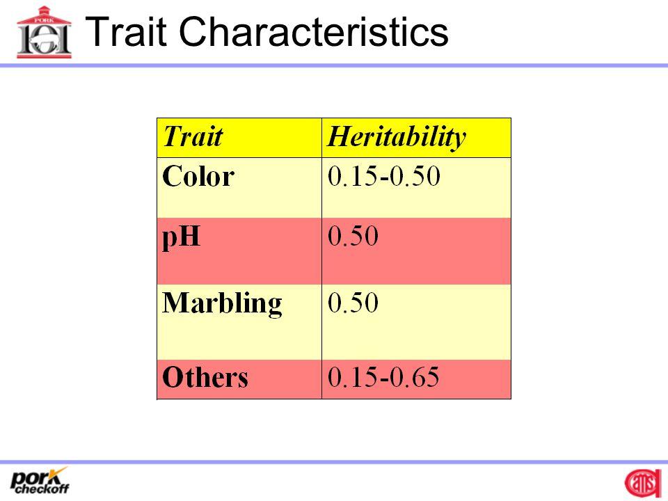 Trait Characteristics