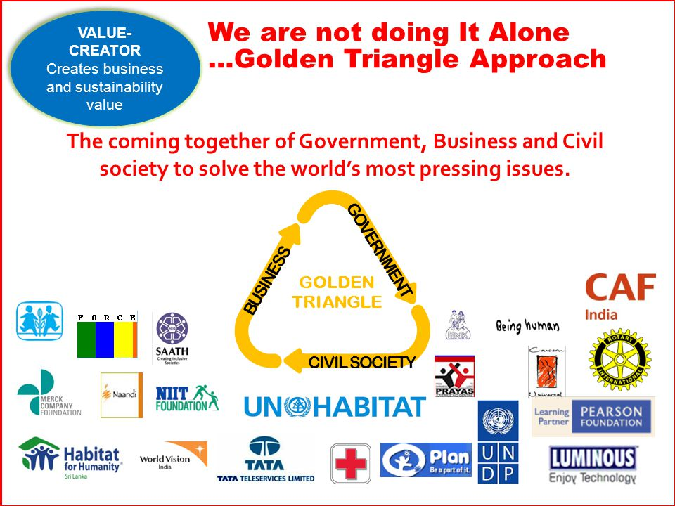 We are not doing It Alone …Golden Triangle Approach GOVERNMENT BUSINESS CIVIL SOCIETY GOLDEN TRIANGLE The coming together of Government, Business and Civil society to solve the world's most pressing issues.