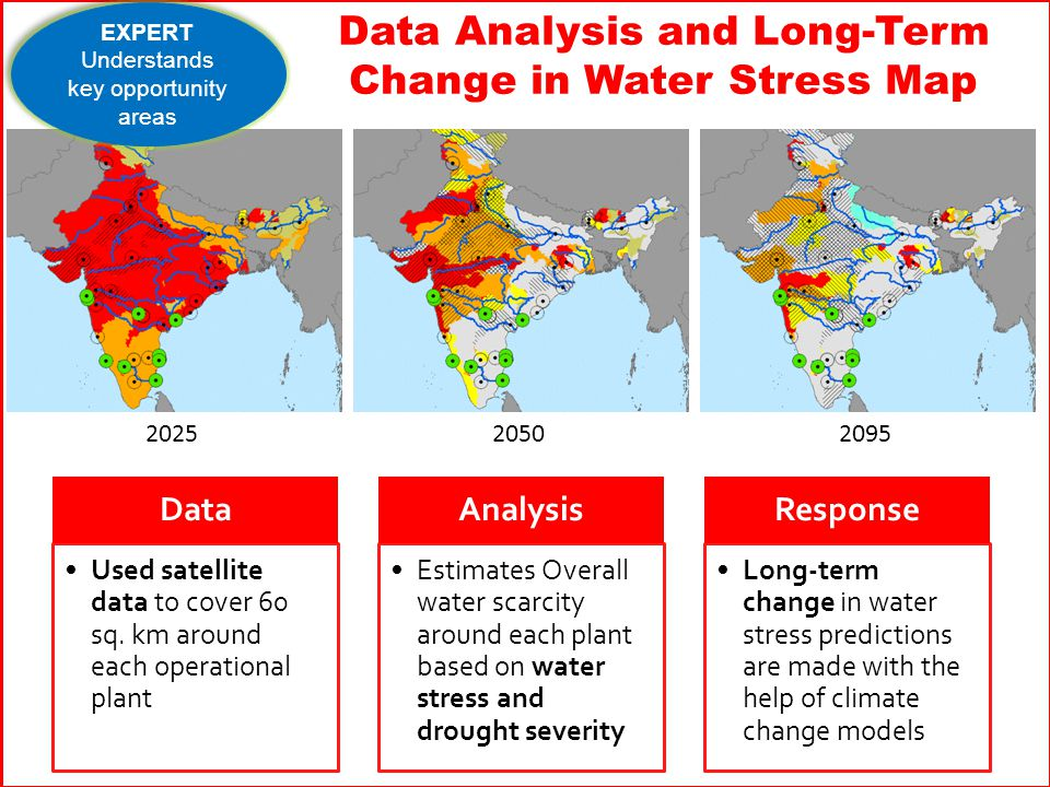 Data Analysis and Long-Term Change in Water Stress Map 202520502095 Data Used satellite data to cover 60 sq.
