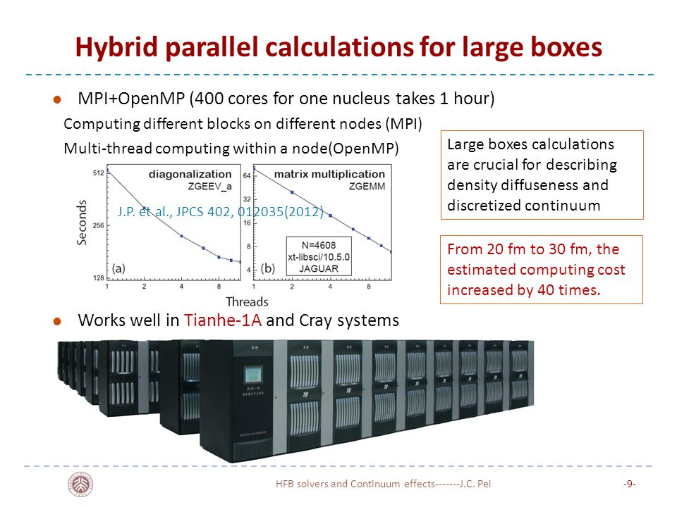 Hybrid parallel calculations for large boxes HFB solvers and Continuum effects-------J.C.