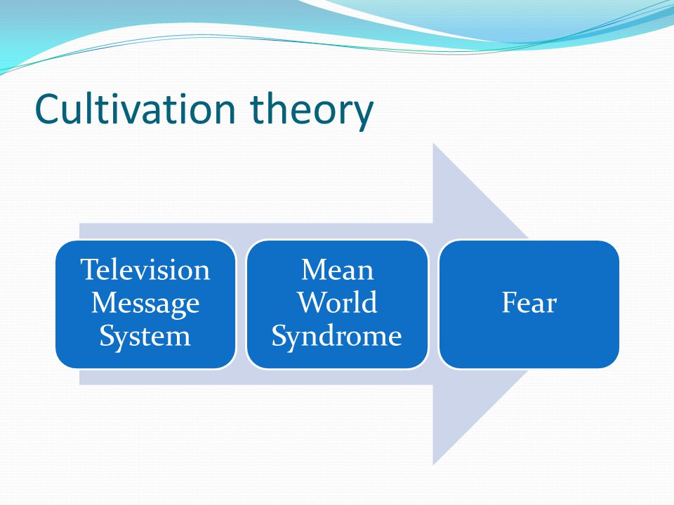 Cultivation theory