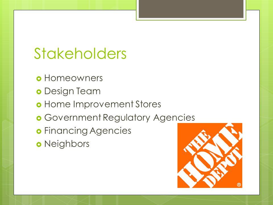 Stakeholders  Homeowners  Design Team  Home Improvement Stores  Government Regulatory Agencies  Financing Agencies  Neighbors