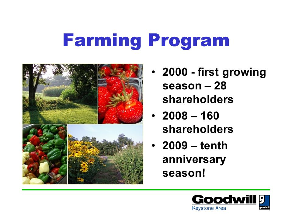 Farming Program 2000 - first growing season – 28 shareholders 2008 – 160 shareholders 2009 – tenth anniversary season!