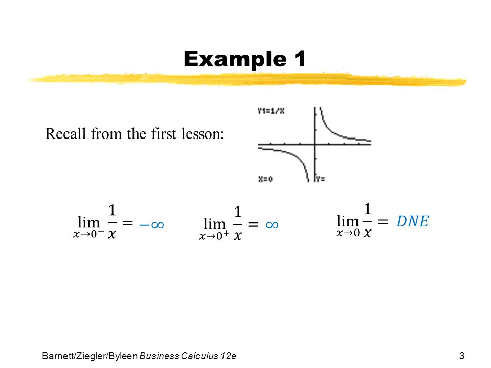 3 Barnett/Ziegler/Byleen Business Calculus 12e Example 1 Recall from the first lesson: