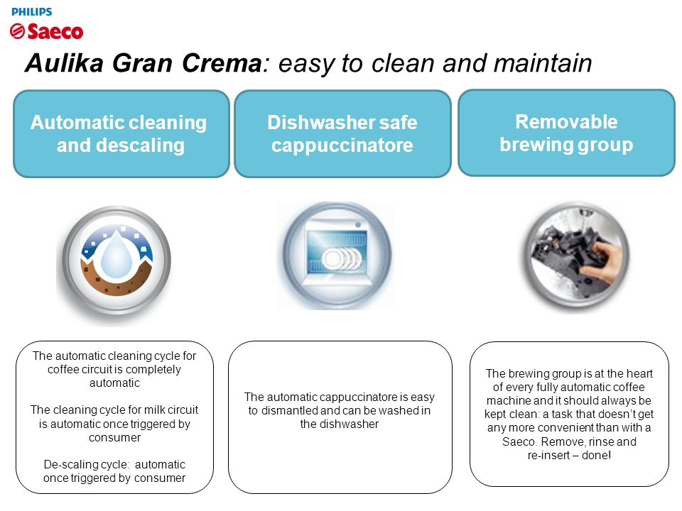 Aulika Gran Crema: easy to clean and maintain Automatic cleaning and descaling Dishwasher safe cappuccinatore The automatic cleaning cycle for coffee
