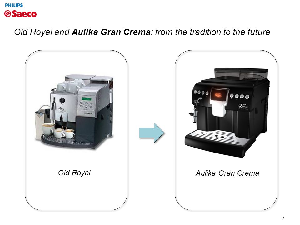 Aulika Gran Crema Interface Interface details: 1.Buttons on the left: -Powder option -espresso -Long coffee -Americano 2.